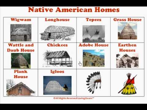 Native American Homes Chart (Thanksgiving)