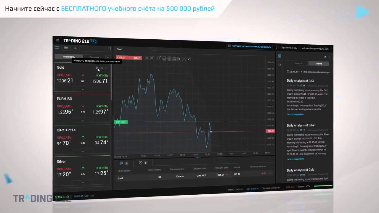 Forex trading заработок compare forex trading