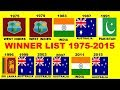 Winning Amp Celebration Moments In Cricket World Cup Final 1975 2015 mp3