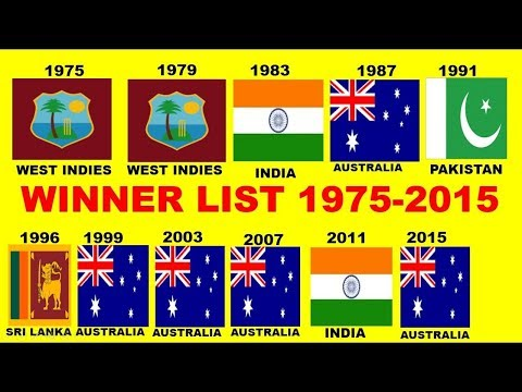 Cricket world cup  host country list