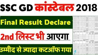 SSC GD Final Result 2021 || SSC GD 2nd List || Wetting List || SSC GD Constable Final Merit List
