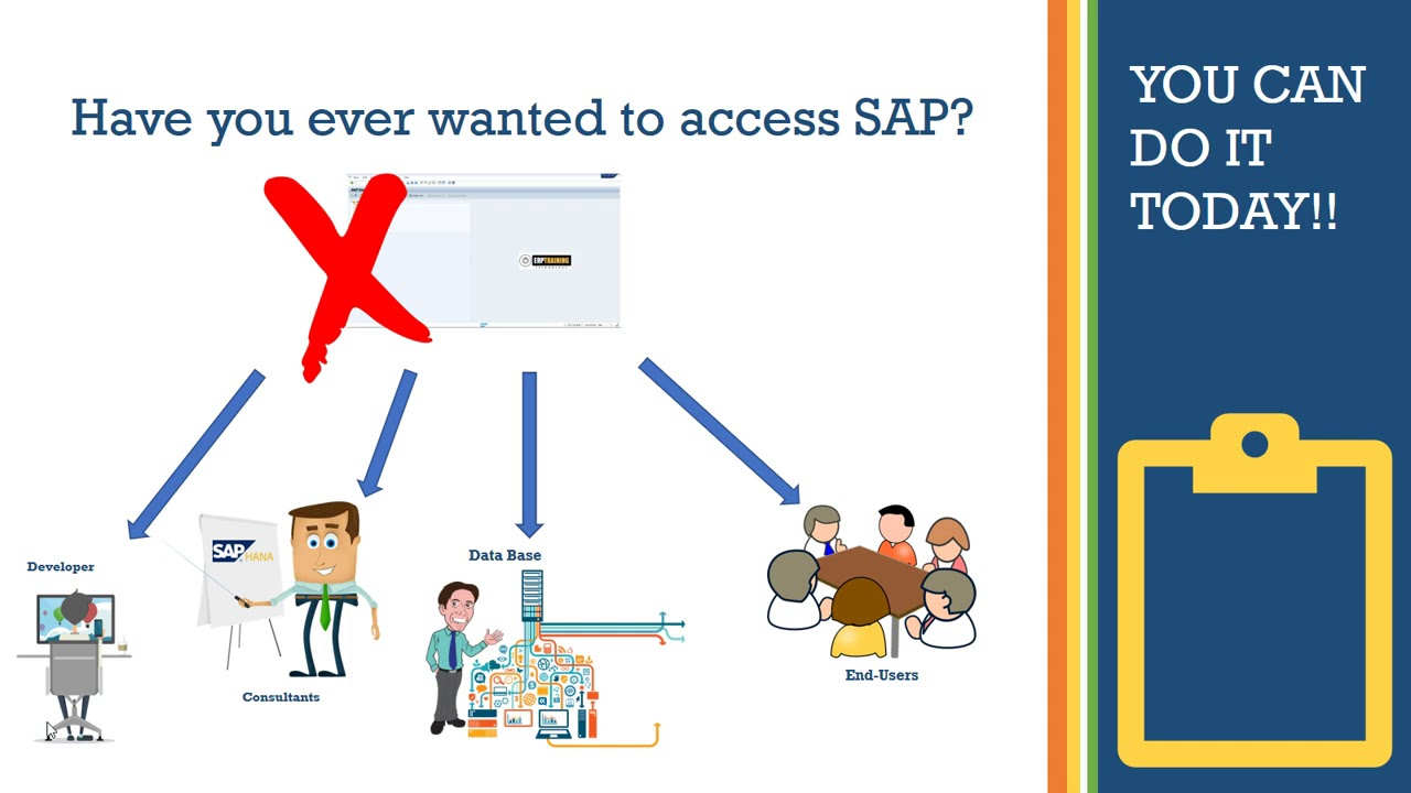 How to get SAP IDES free - 1  Intro SAP Access