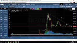 Bitcoin analyse 01 12 2017