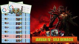 LOL //JARVAN IV ZNOVU DOMINUJE NA RIFTU !! 65% WIN RATIO SPEED RUN DO CHALLENGERU ?! CZ