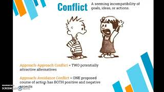 Social Psychology Conflict