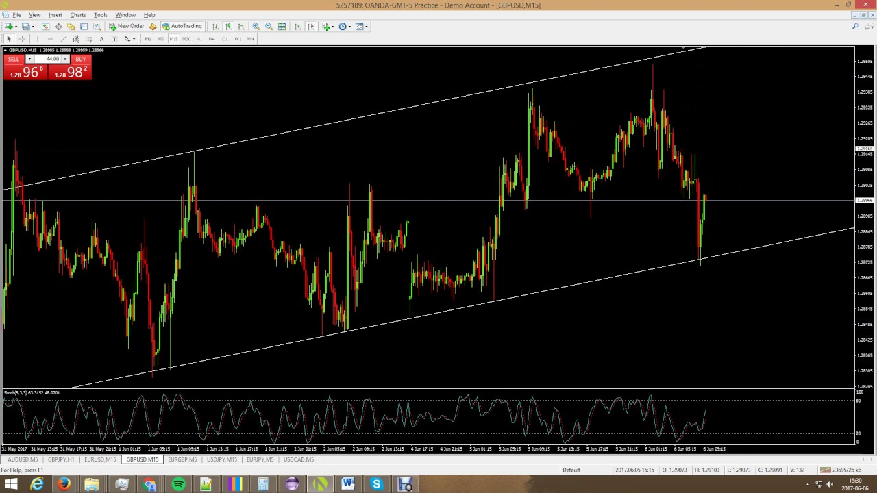 Online foreign exchange trading philippines