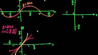 §155 Функция y=arcSin x