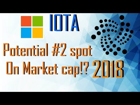 Iota (MIOTA) the Future of Crypto Currencies! Review & Price Prediction 2018