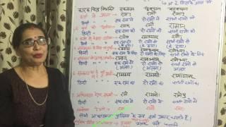Ii Sanskrit Anuvad Shikshan Ii Lesson Shabd Roop Meaning