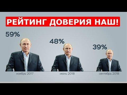 Рейтинг ПУТИНА 2019. Дмитрий Потапенко