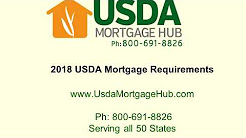 USDA rural housing loan