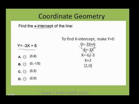 Find The X Intercept Of The Line Y 3x6 Youtube