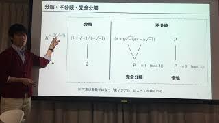 9. 「ガロア表現」を使って素数の分解法則を考える - tsujimotter