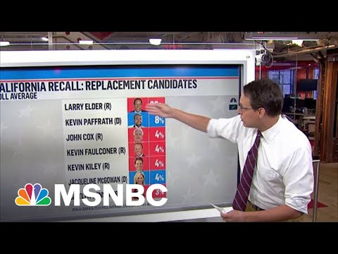 Steve Kornacki Breaks Down What To Expect From California Recall Election