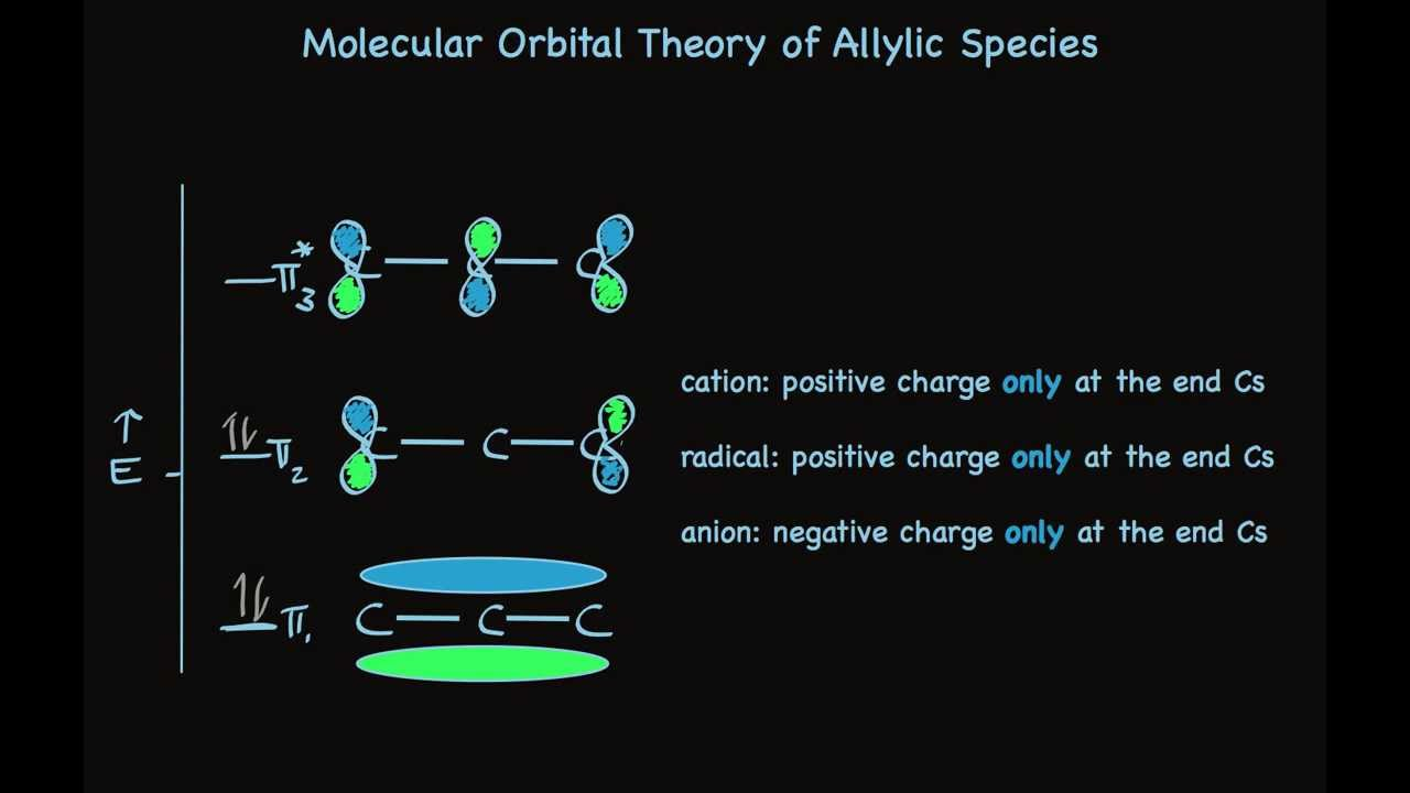Molecular Orbital Theory Of Allylic Cations And Radicals