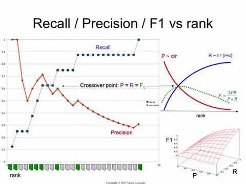 Evaluation 10: recall and precision over ranks