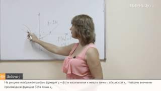 35. Алгебра на ЕГЭ по математике. Как найти производную по графику функции