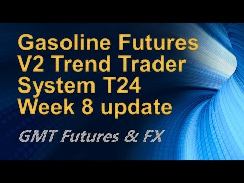 Gasoline Futures V2 Trend Trader Automated Trading System T24 - Week 8 update