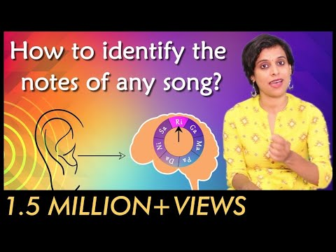 How to identify the notes of any song?