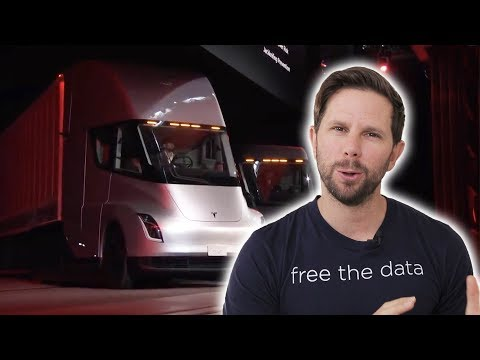 What is the TRUE COST of a Tesla Semi?
