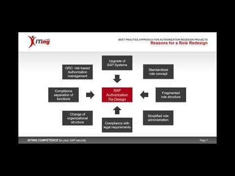 Best Practice SAP Role Re Design