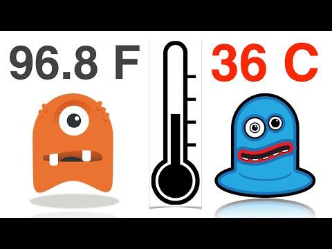 Celsius to Fahrenheit Conversion Trick