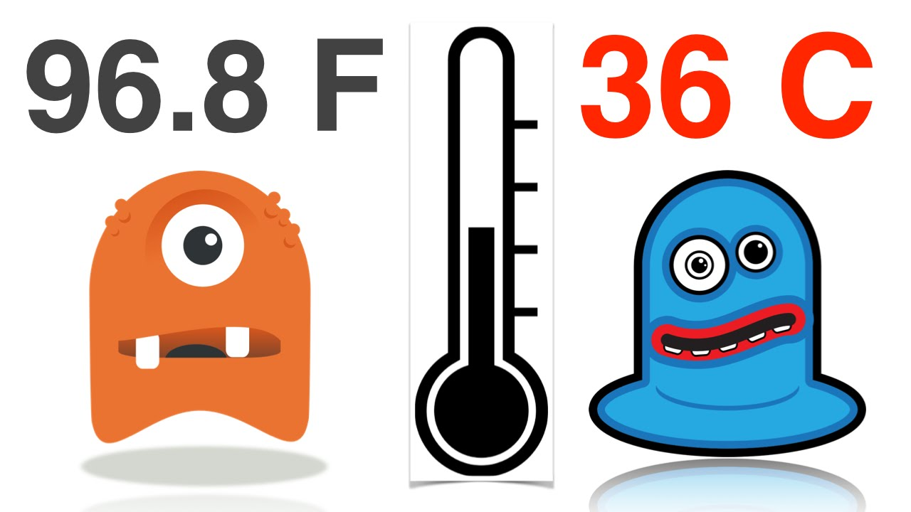 Celsius To Fahrenheit Conversion Trick Youtube