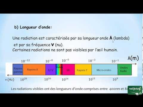 Sources lumineuses longueur d'onde et fréquence