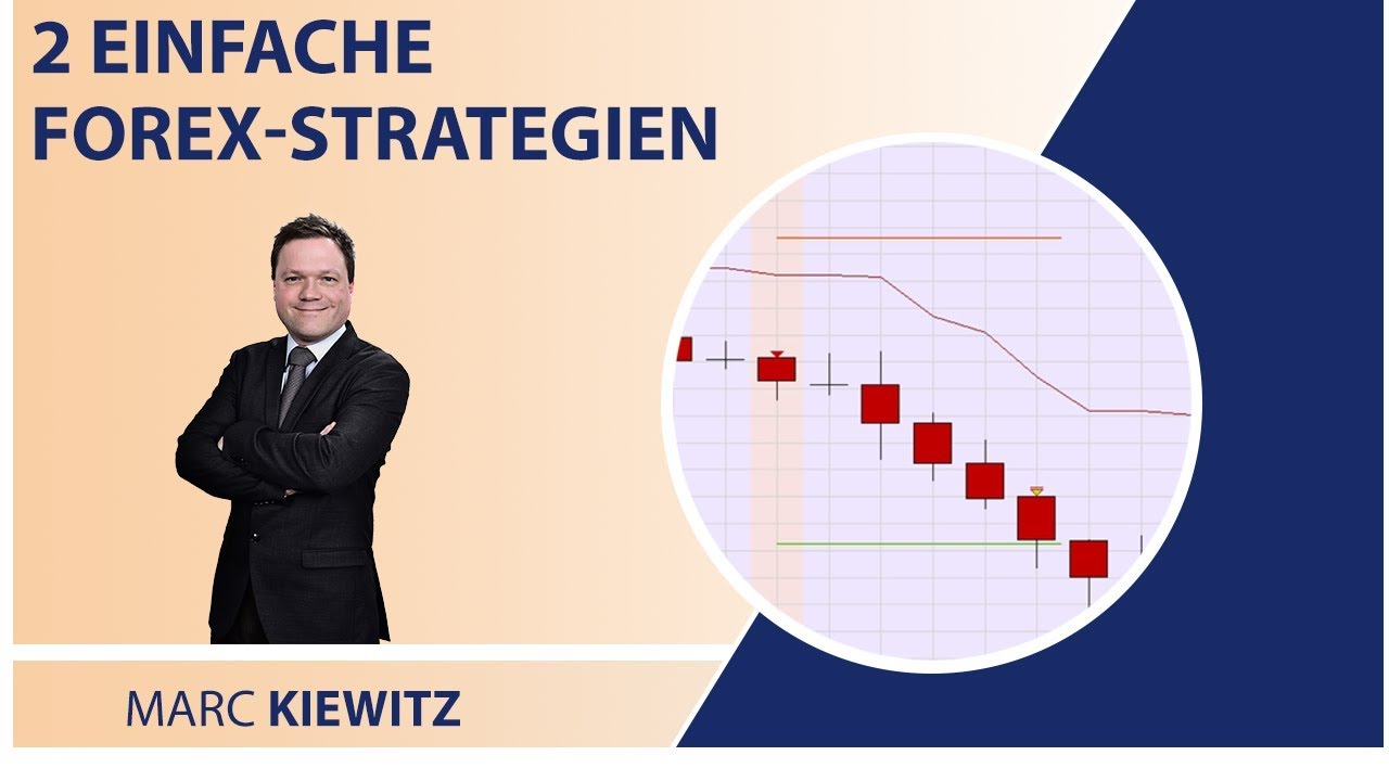 Forex Strategien