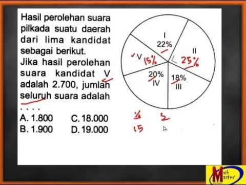 Diagram lingkaran youtube diagram lingkaran ccuart Image collections