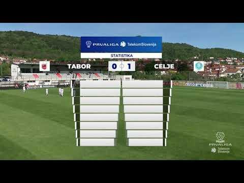 Tabor Sezana Celje Goals And Highlights