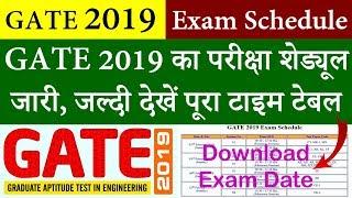 GATE 2019 Exam Schedule || GATE 2019 Exam Date, Syllabus, Admit Card, Result