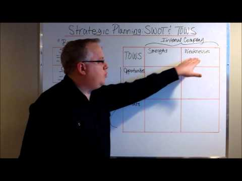 Strategic Planning: SWOT & TOWS Analysis