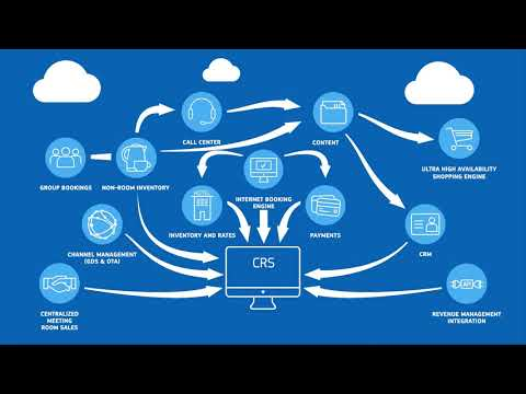 Amadeus Central Reservations System Solution Overview