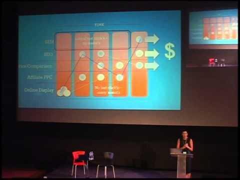 Keynote Presentation:  Performance Marketing