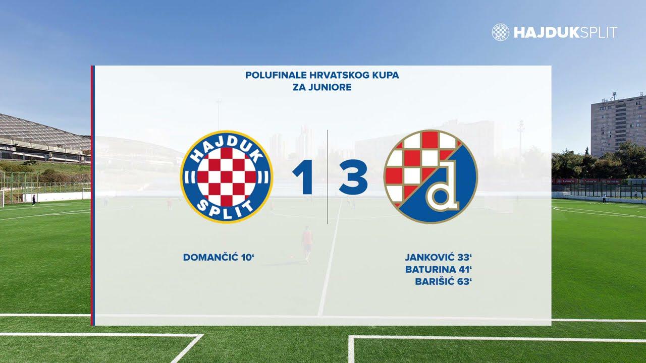 Juniori: Hajduk - Dinamo 1:3 I Polufinale Hrvatskog kupa