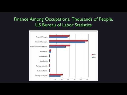 Introduction to Financial Markets by Yale University #1