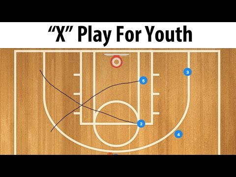 5-out-x-play-for-youth-basketball-teams