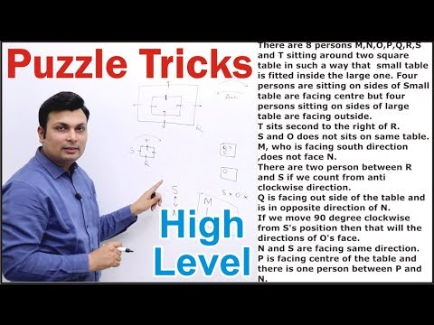 High Level Puzzles & tricks by Aditya Patel Sir, For LIC AAO/SBI PO