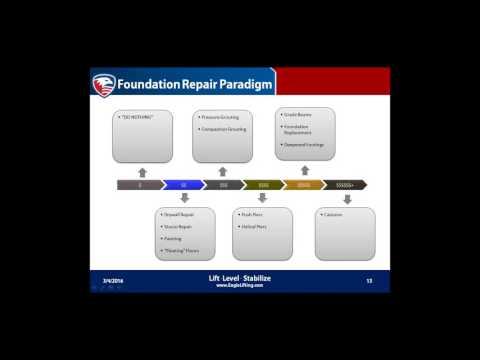 Modern Techniques for Foundation Rehabilitation Webinar 3.4.16