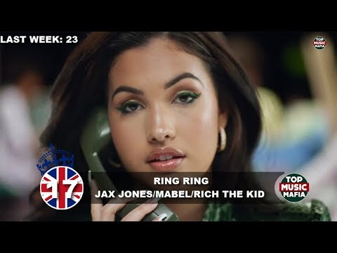 Top 40 Songs of The Week - August 4, 2018 (UK BBC CHART)