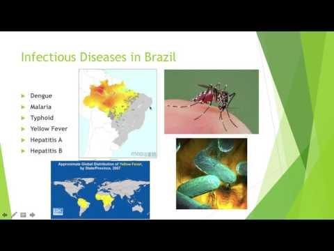 Health in Brazil