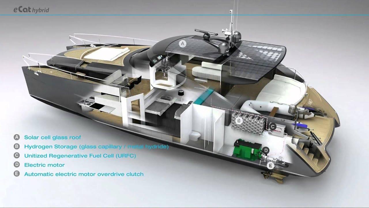 Power Catamaran Concept Ecat Hybrid By Juri Karinen Youtube