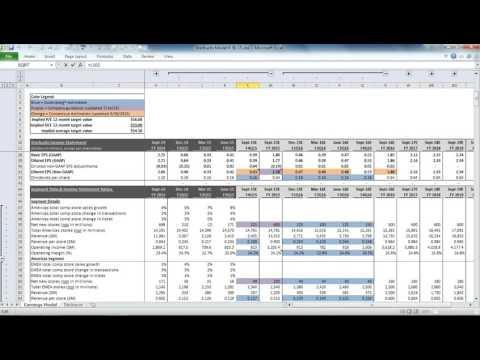 Starbucks (SBUX) Earnings & Valuation Model Demonstration