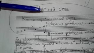 Обучение игре на гитаре по нотам. Урок 1.