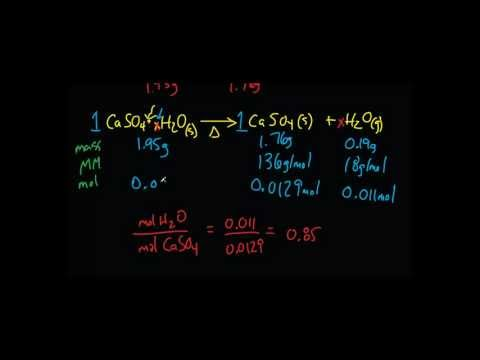 General Chemistry - How To Calculate Hydrate Composition