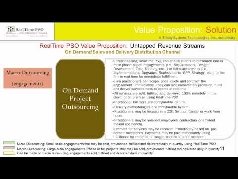 RealTime PSO:  On Demand Sales and Delivery Impact Webcast