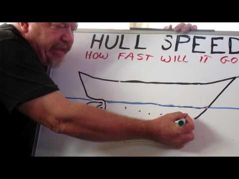 Hull Speed