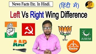 Left vs Right Wing Difference