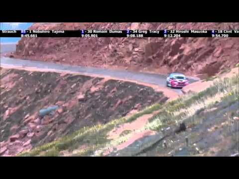 Pikes Peak International Hill Climb 2014 - 05